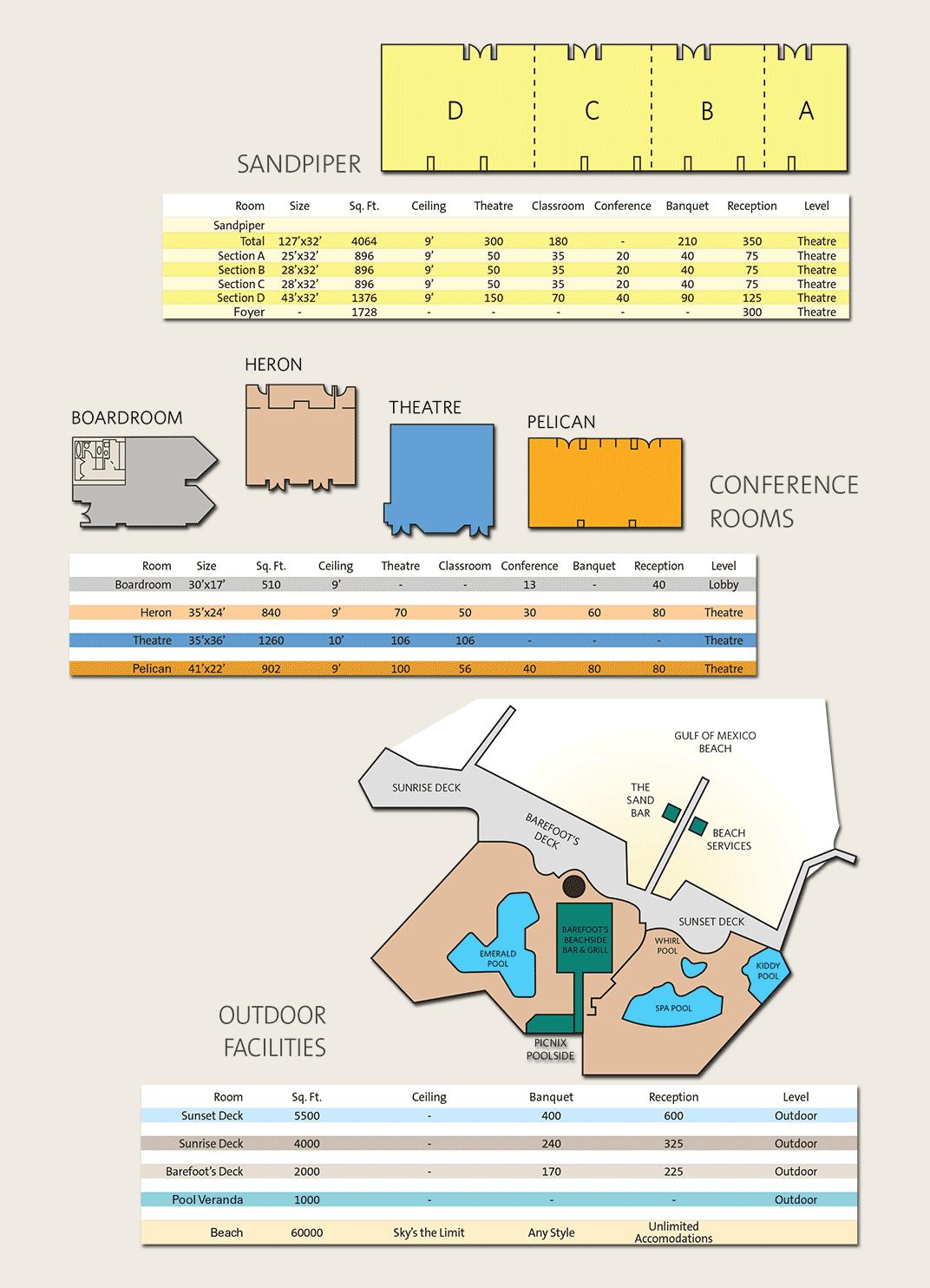 Florida Meetings | Destin Meeting Space Diagram | Hilton Sandestin